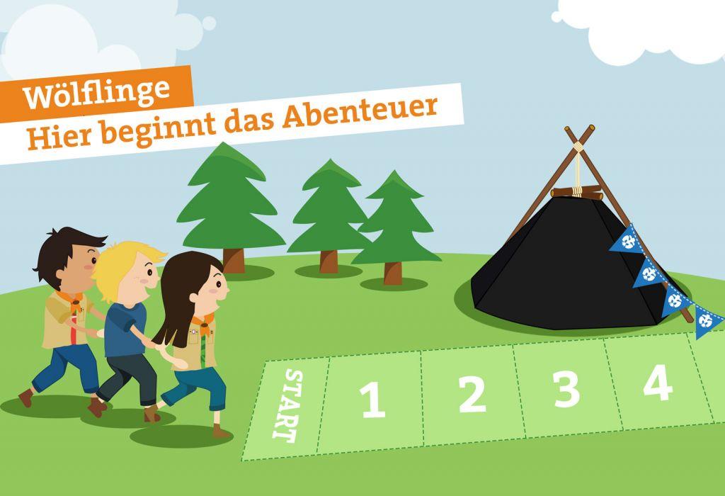 Wöflinge - Hier beginnt das Abenteuer!